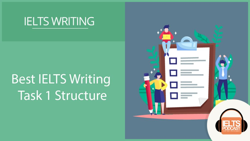 best structure for IELTS Writing General Task 1